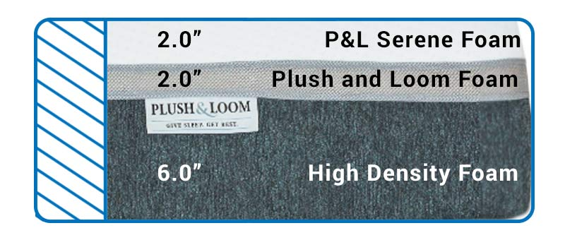 We examine how Plush and Loom constructs their bed.
